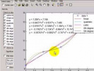 Curve Fitting in Matlab